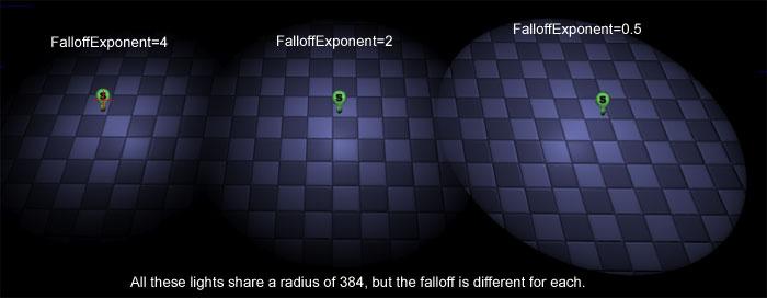 FalloffExponent.jpg